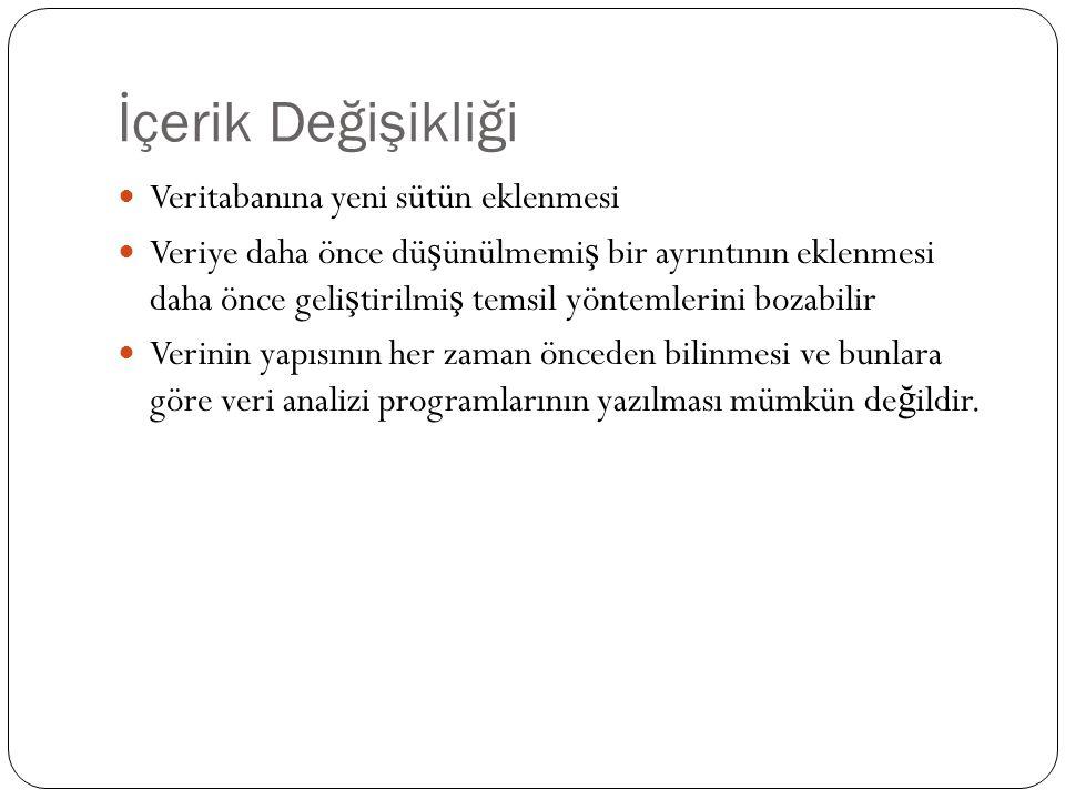 Farklı kaynaklardan verilerin birleştirilmesi İsimYazar Anna KareninaLev N.