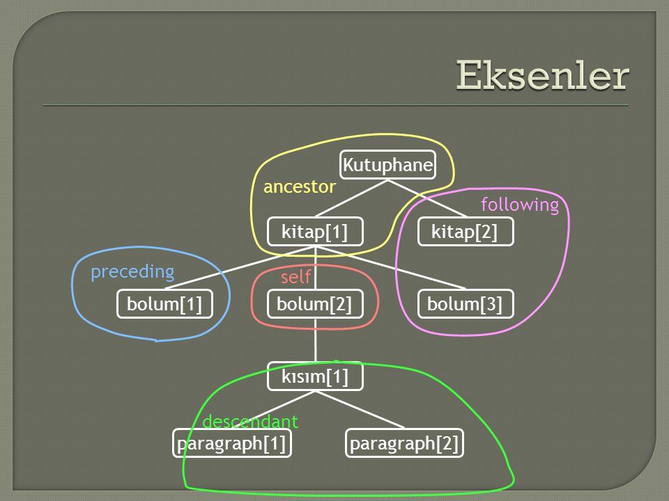 paragraph[1] paragraph[2] kısım[1] bolum[2]bolum[1]bolum[3] kitap[1] kitap[2] Kutuphane self ancestor descendant preceding following