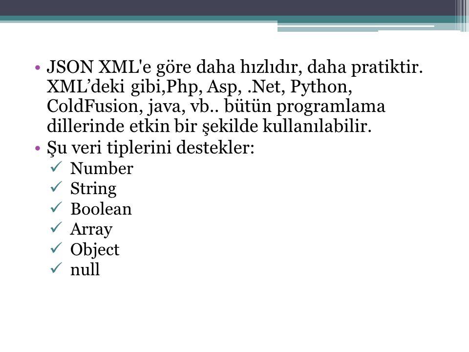 JSON XML'e göre daha hızlıdır, daha pratiktir. XML'deki gibi,Php, Asp,.Net, Python, ColdFusion, java, vb.. bütün programlama dillerinde etkin bir şeki