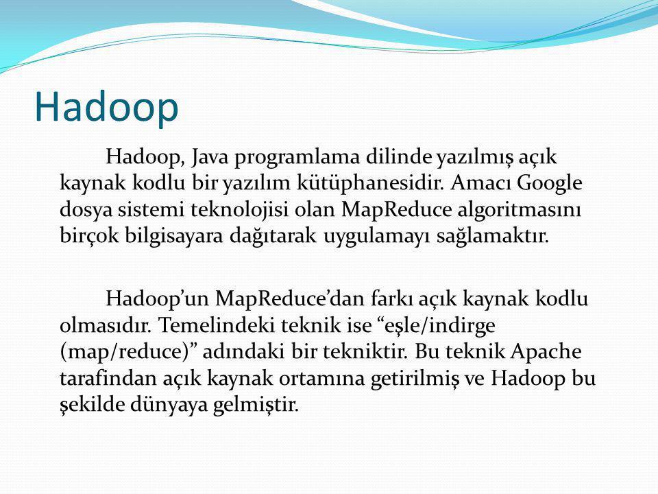 Hadoop Hadoop, Java programlama dilinde yazılmış açık kaynak kodlu bir yazılım kütüphanesidir.