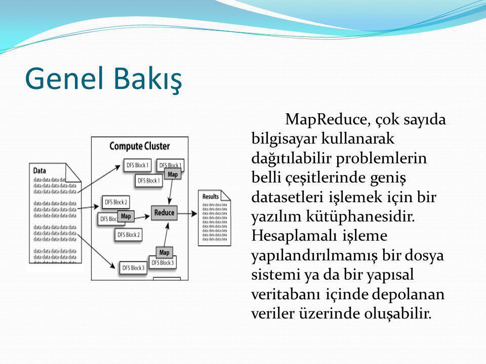 Genel Bakış problemlerin MapReduce, çok sayıda bilgisayar kullanarak dağıtılabilir problemlerin belli çeşitlerinde geniş datasetleri işlemek için bir yazılım kütüphanesidir.