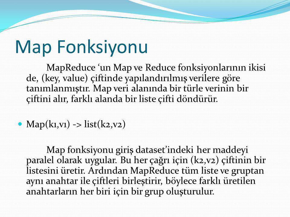 Map Fonksiyonu MapReduce 'un Map ve Reduce fonksiyonlarının ikisi de, (key, value) çiftinde yapılandırılmış verilere göre tanımlanmıştır.