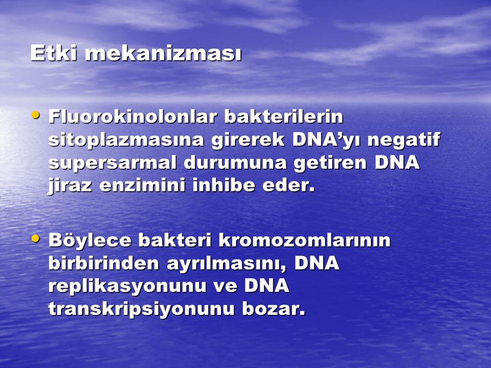 Etki mekanizması Fluorokinolonlar bakterilerin sitoplazmasına girerek DNA'yı negatif supersarmal durumuna getiren DNA jiraz enzimini inhibe eder. Fluo
