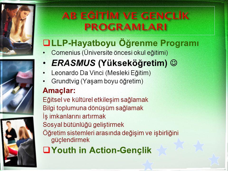  LLP-Hayatboyu Öğrenme Programı Comenius (Üniversite öncesi okul eğitimi) ERASMUS (Yükseköğretim) Leonardo Da Vinci (Mesleki Eğitim) Grundtvig (Yaşam