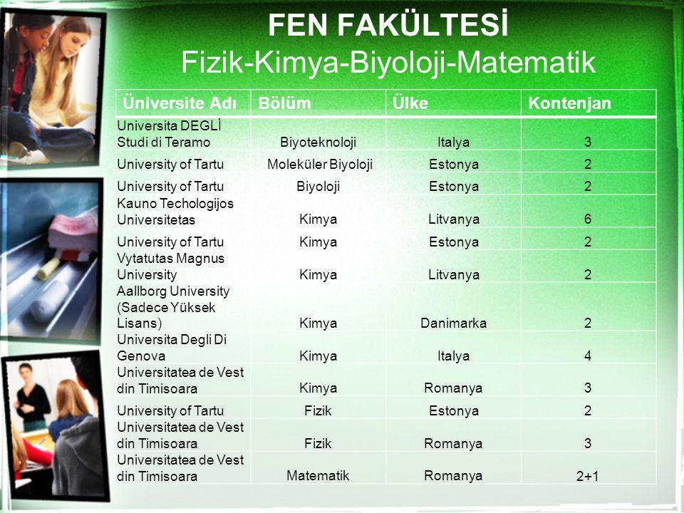 FEN FAKÜLTESİ Fizik-Kimya-Biyoloji-Matematik Üniversite AdıBölümÜlkeKontenjan Universita DEGLİ Studi di TeramoBiyoteknolojiItalya3 University of Tartu