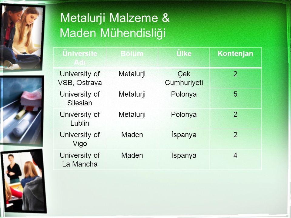 Metalurji Malzeme & Maden Mühendisliği Üniversite Adı BölümÜlkeKontenjan University of VSB, Ostrava MetalurjiÇek Cumhuriyeti 2 University of Silesian