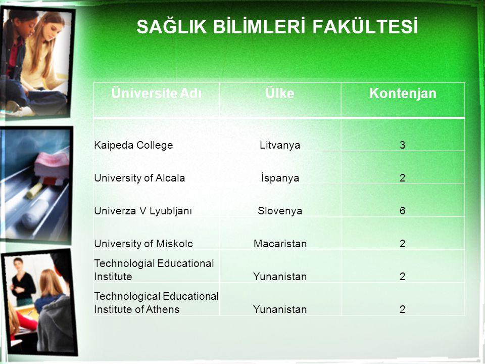SAĞLIK BİLİMLERİ FAKÜLTESİ Üniversite AdıÜlkeKontenjan Kaipeda CollegeLitvanya3 University of Alcalaİspanya2 Univerza V LyubljanıSlovenya6 University
