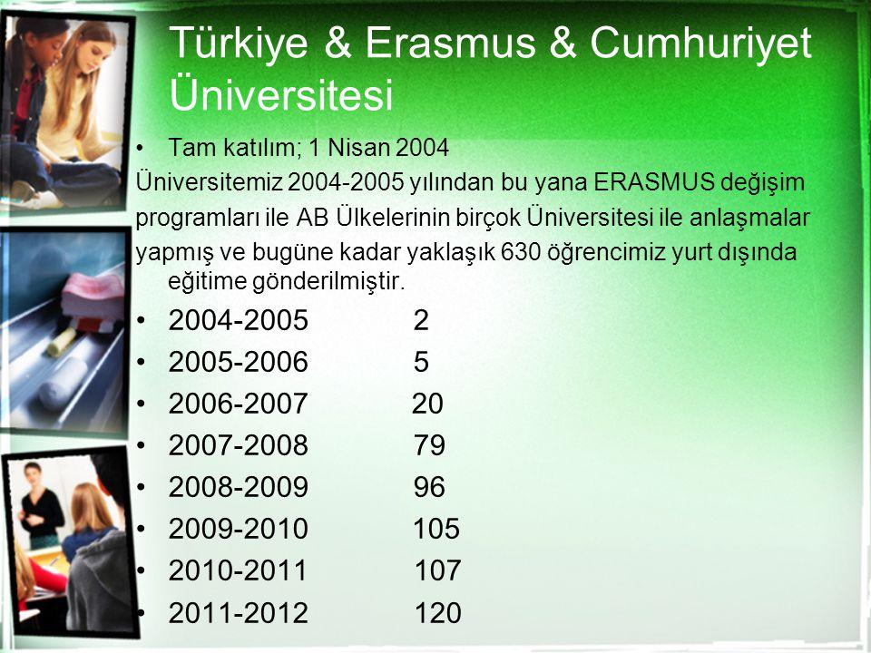Türkiye & Erasmus & Cumhuriyet Üniversitesi Tam katılım; 1 Nisan 2004 Üniversitemiz 2004-2005 yılından bu yana ERASMUS değişim programları ile AB Ülke