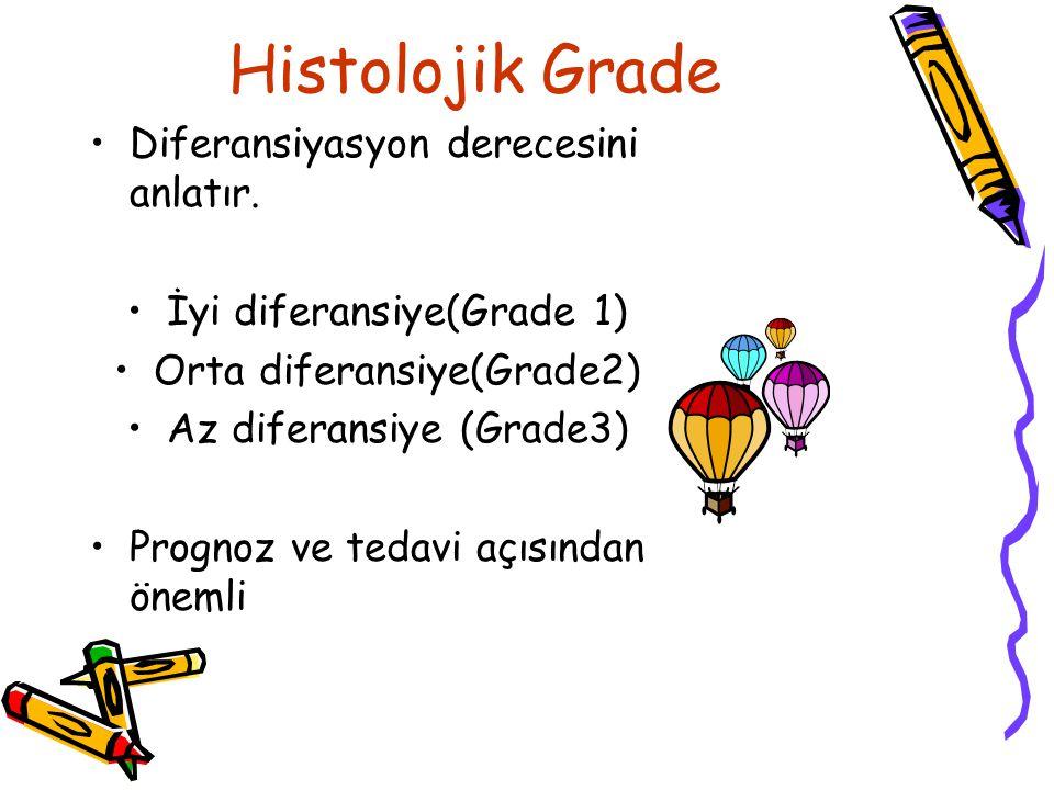 Histolojik Grade Diferansiyasyon derecesini anlatır. İyi diferansiye(Grade 1) Orta diferansiye(Grade2) Az diferansiye (Grade3) Prognoz ve tedavi açısı