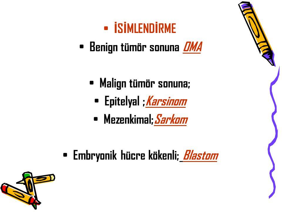 İ S İ MLEND İ RME Benign tümör sonuna OMA Malign tümör sonuna; Epitelyal ;Karsinom Mezenkimal;Sarkom Embryonik hücre kökenli; Blastom