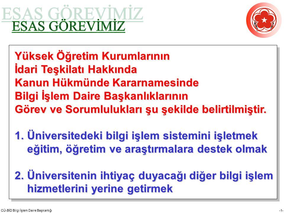 CÜ-BİD Bilgi İşlem Daire Başkanlığı -12-