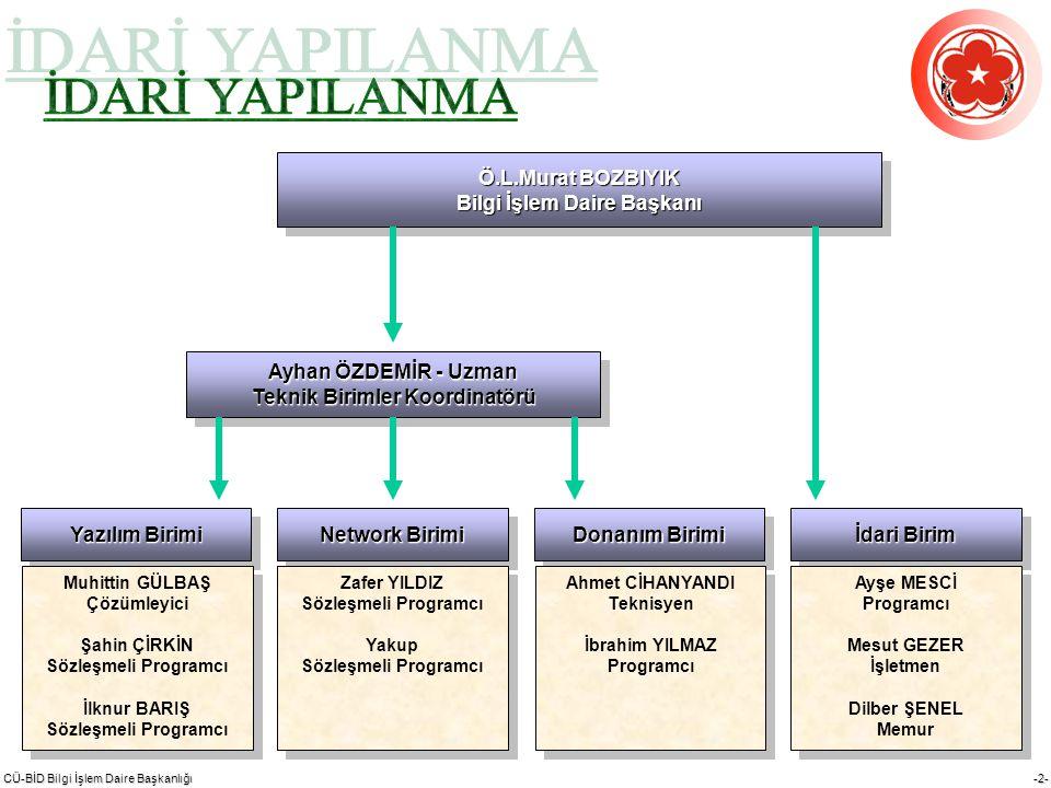 CÜ-BİD Bilgi İşlem Daire Başkanlığı -13- 1992 yılında dairenin çay ocağında kurulmuştur.