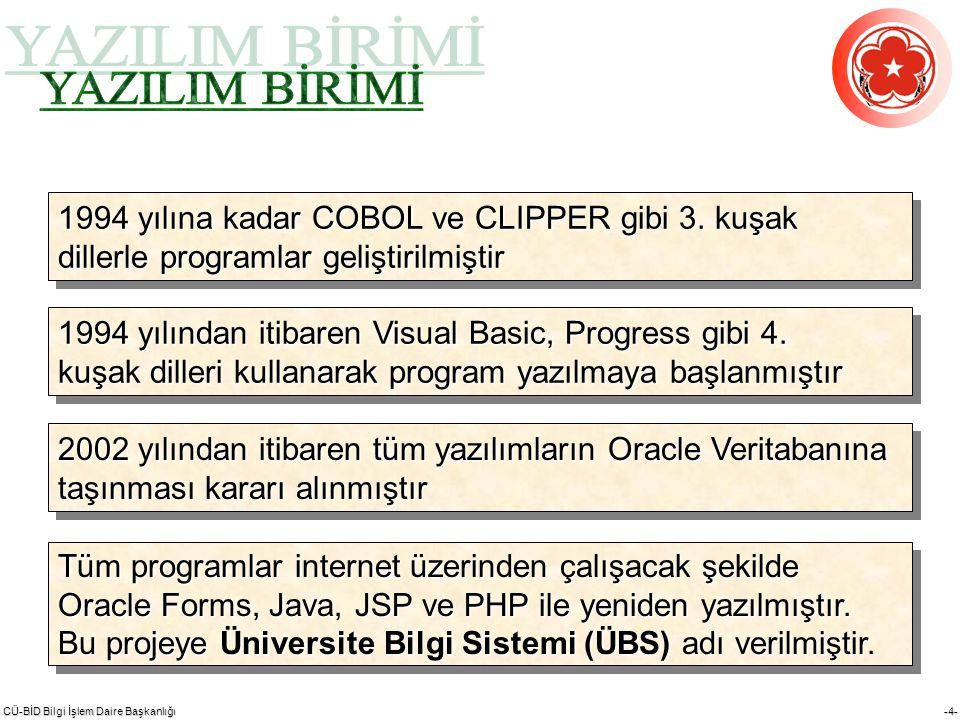 CÜ-BİD Bilgi İşlem Daire Başkanlığı -5- 1.Birimlerin ihtiyacına uygun program üretmek 2.