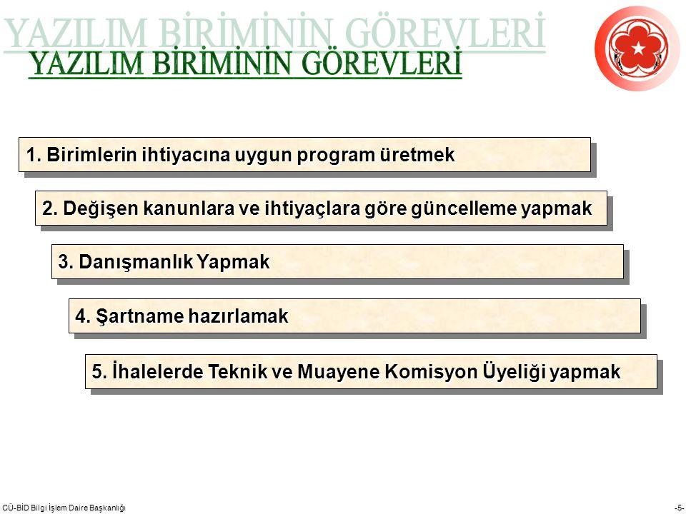 CÜ-BİD Bilgi İşlem Daire Başkanlığı -6- Web, Mail, Hastane, ÜBS v.b.