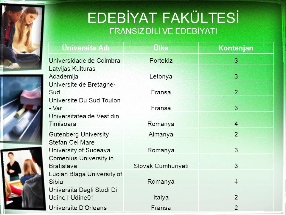 EDEBİYAT FAKÜLTESİ FRANSIZ DİLİ VE EDEBİYATI Üniversite AdıÜlkeKontenjan Universidade de CoimbraPortekiz3 Latvijas Kulturas AcademijaLetonya3 Universi