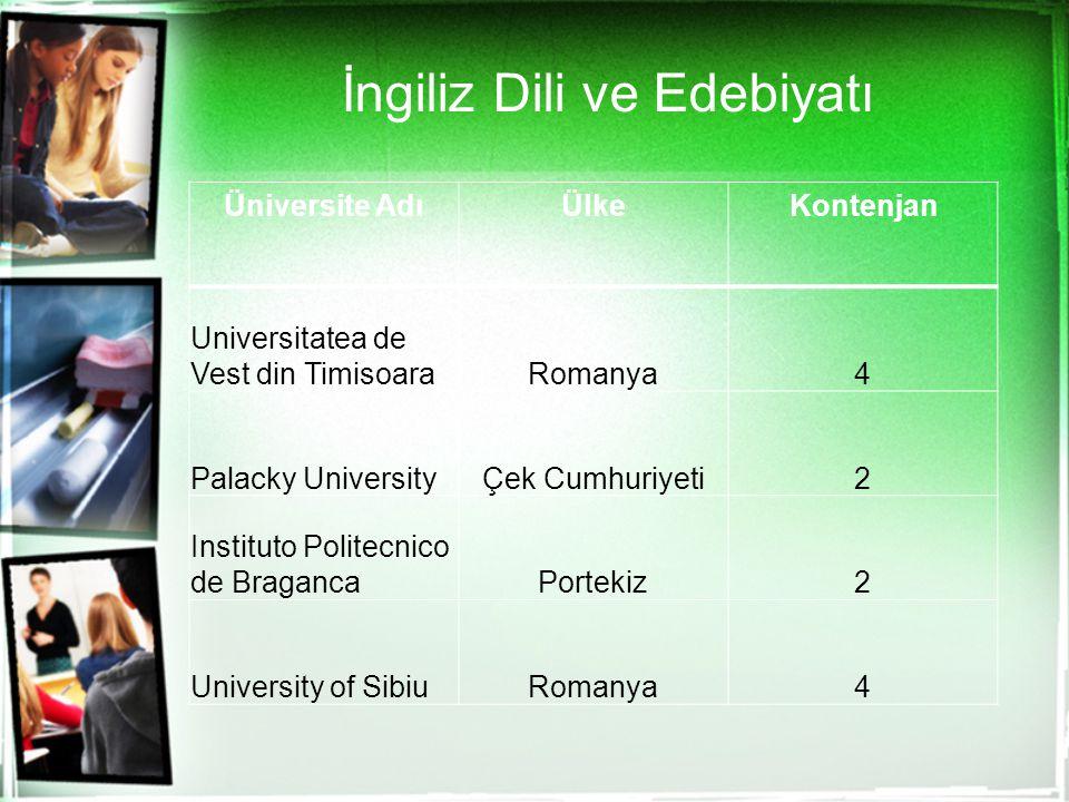 İngiliz Dili ve Edebiyatı Üniversite AdıÜlkeKontenjan Universitatea de Vest din TimisoaraRomanya4 Palacky UniversityÇek Cumhuriyeti2 Instituto Politec
