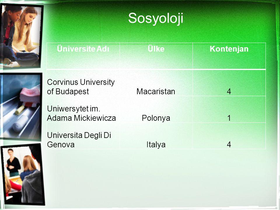 Sosyoloji Üniversite AdıÜlkeKontenjan Corvinus University of BudapestMacaristan4 Uniwersytet im. Adama MickiewiczaPolonya1 Universita Degli Di GenovaI
