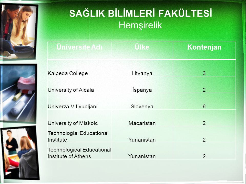 SAĞLIK BİLİMLERİ FAKÜLTESİ Hemşirelik Üniversite AdıÜlkeKontenjan Kaipeda CollegeLitvanya3 University of Alcalaİspanya2 Univerza V LyubljanıSlovenya6 University of MiskolcMacaristan2 Technologial Educational InstituteYunanistan2 Technological Educational Institute of AthensYunanistan2