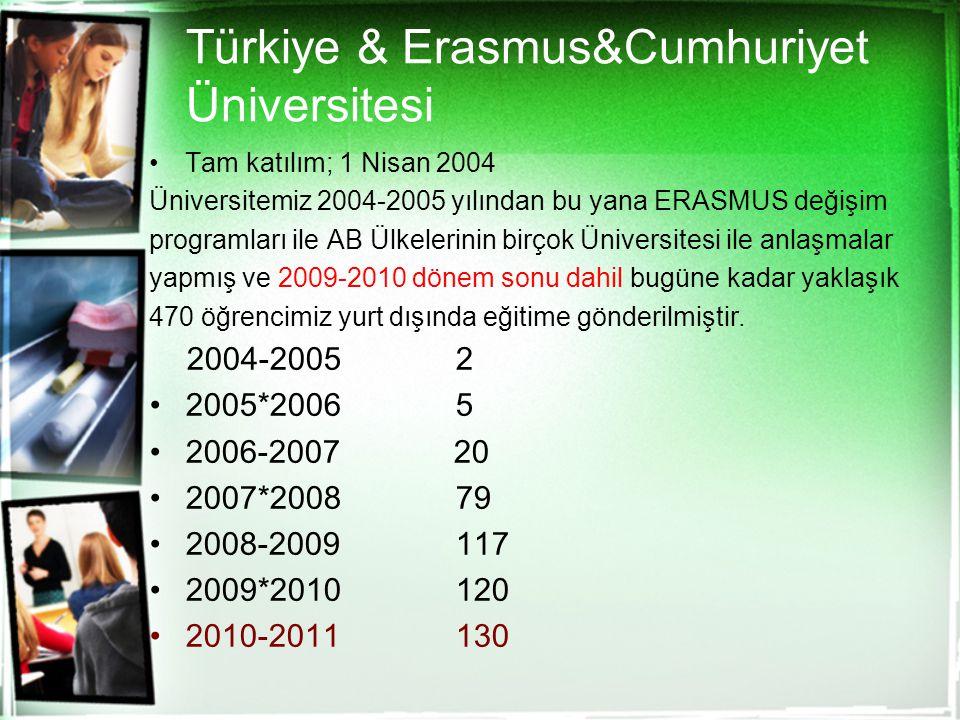 Türkiye & Erasmus&Cumhuriyet Üniversitesi Tam katılım; 1 Nisan 2004 Üniversitemiz 2004-2005 yılından bu yana ERASMUS değişim programları ile AB Ülkele