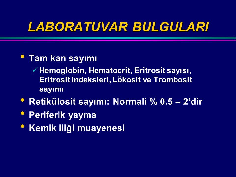 LABORATUVAR BULGULARI Tam kan sayımı Hemoglobin, Hematocrit, Eritrosit sayısı, Eritrosit indeksleri, Lökosit ve Trombosit sayımı Retikülosit sayımı: N