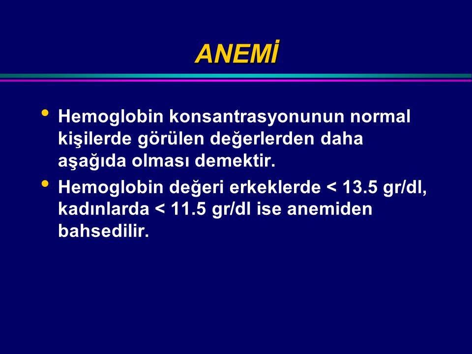 ANEMİ Hemoglobin konsantrasyonunun normal kişilerde görülen değerlerden daha aşağıda olması demektir. Hemoglobin değeri erkeklerde < 13.5 gr/dl, kadın