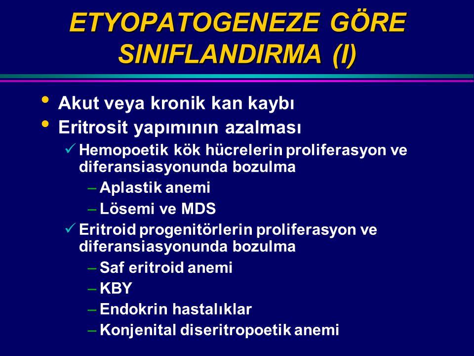 ETYOPATOGENEZE GÖRE SINIFLANDIRMA (I) Akut veya kronik kan kaybı Eritrosit yapımının azalması Hemopoetik kök hücrelerin proliferasyon ve diferansiasyonunda bozulma –Aplastik anemi –Lösemi ve MDS Eritroid progenitörlerin proliferasyon ve diferansiasyonunda bozulma –Saf eritroid anemi –KBY –Endokrin hastalıklar –Konjenital diseritropoetik anemi