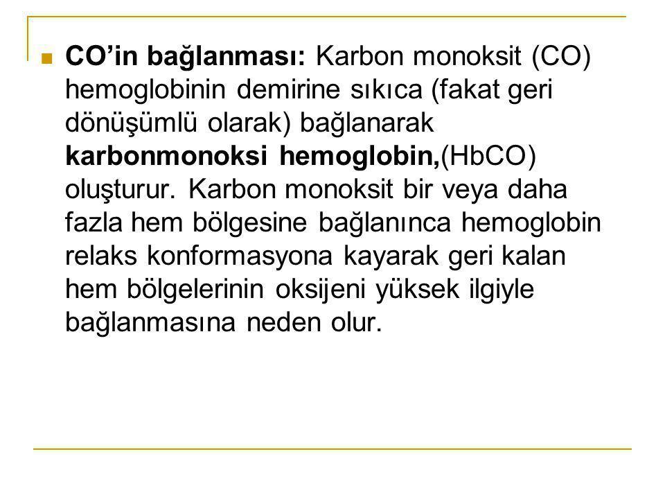 CO'in bağlanması: Karbon monoksit (CO) hemoglobinin demirine sıkıca (fakat geri dönüşümlü olarak) bağlanarak karbonmonoksi hemoglobin,(HbCO) oluşturur