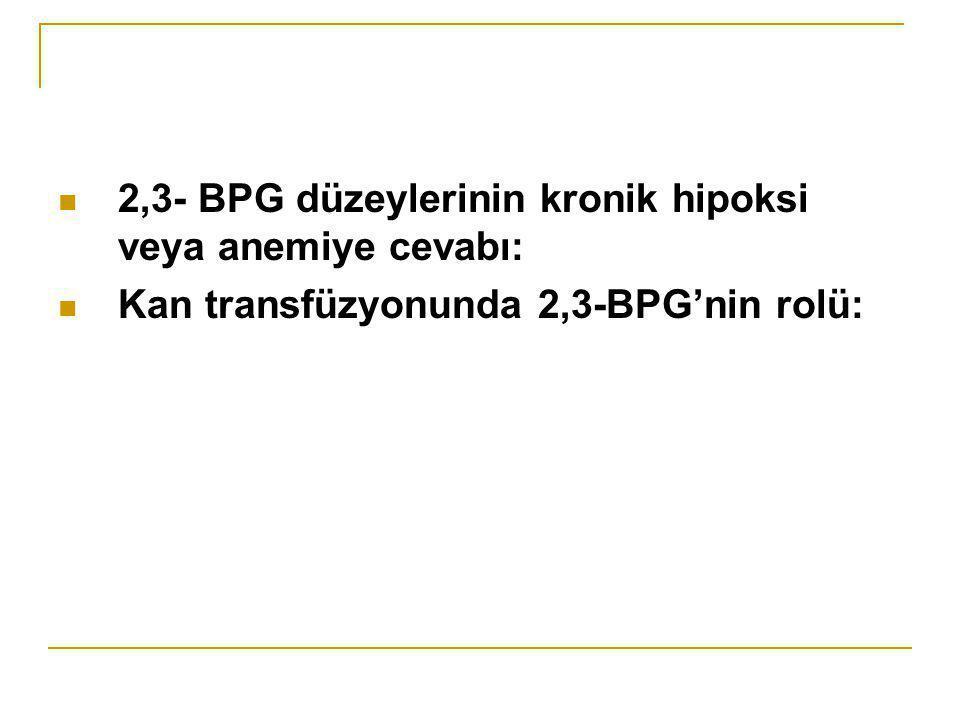 2,3- BPG düzeylerinin kronik hipoksi veya anemiye cevabı: Kan transfüzyonunda 2,3-BPG'nin rolü: