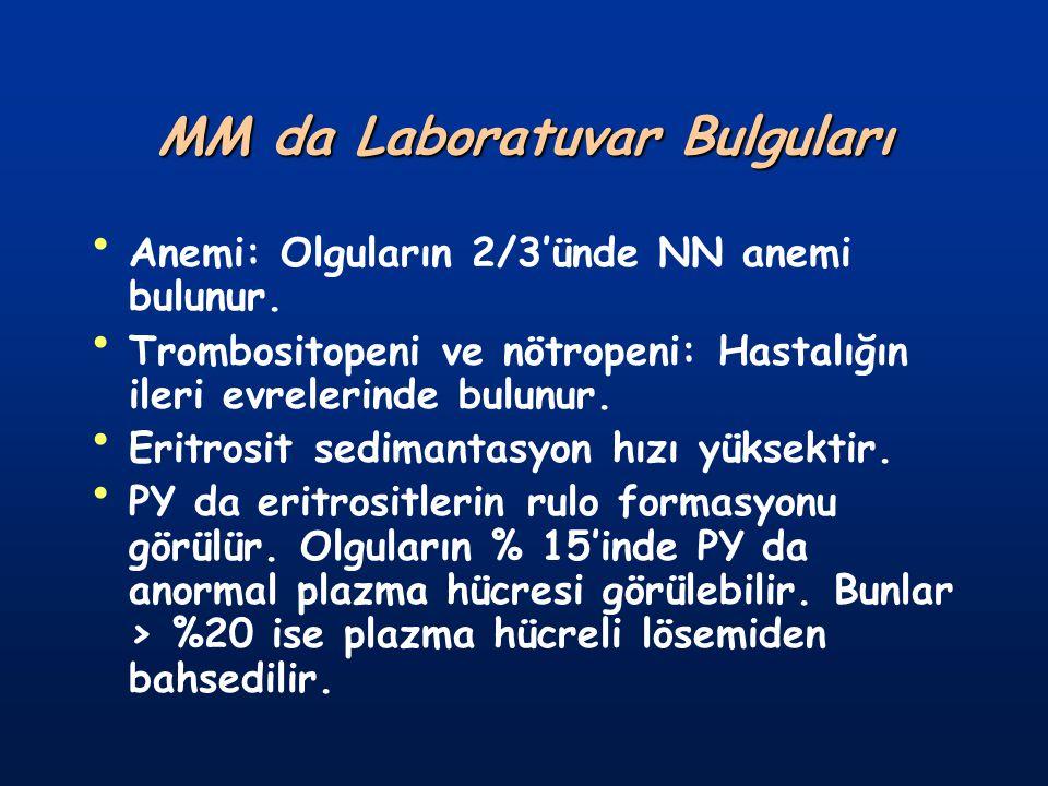 MM da Laboratuvar Bulguları Anemi: Olguların 2/3'ünde NN anemi bulunur. Trombositopeni ve nötropeni: Hastalığın ileri evrelerinde bulunur. Eritrosit s