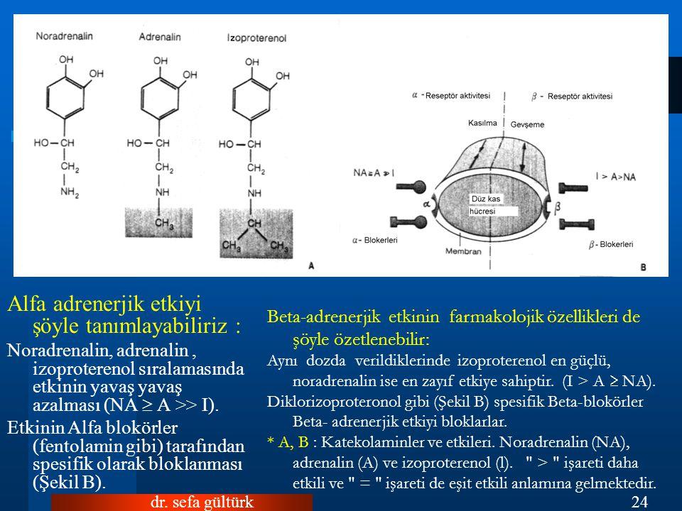 dr. sefa gültürk24 Alfa adrenerjik etkiyi şöyle tanımlayabiliriz : Noradrenalin, adrenalin, izoproterenol sıralamasında etkinin yavaş yavaş azalması (