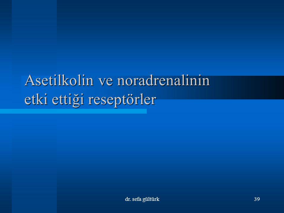 dr. sefa gültürk39 Asetilkolin ve noradrenalinin etki ettiği reseptörler