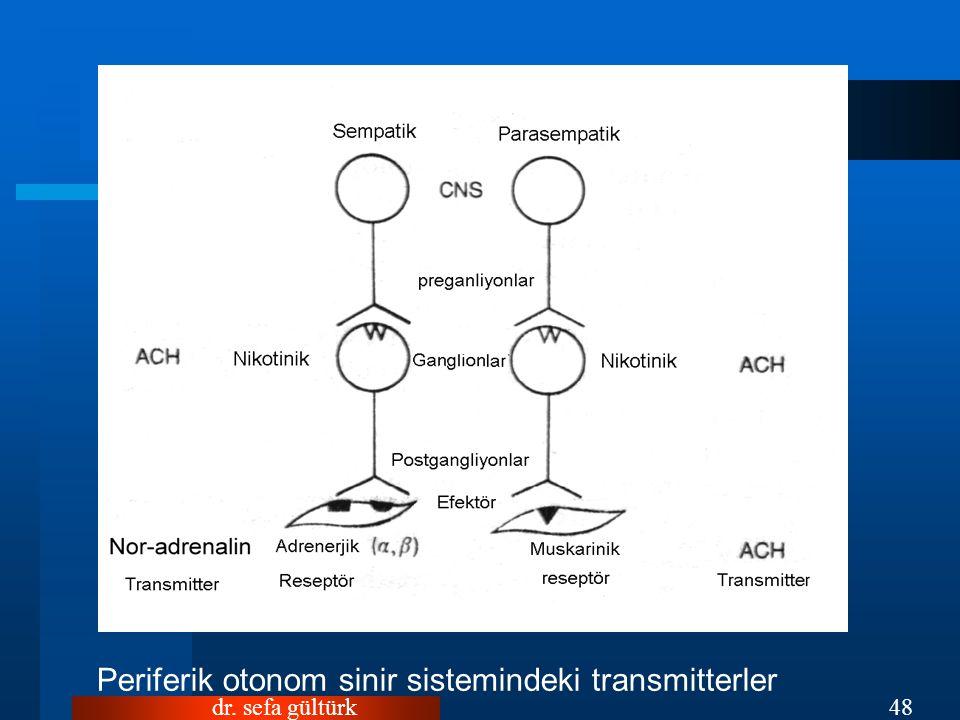 dr. sefa gültürk48 Periferik otonom sinir sistemindeki transmitterler