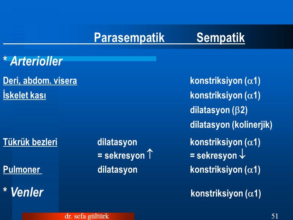dr.sefa gültürk51 Parasempatik Sempatik * Arterioller Deri, abdom.