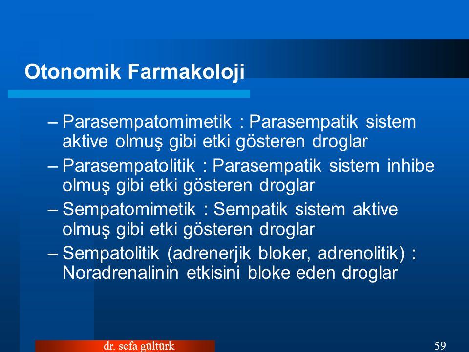 dr. sefa gültürk59 Otonomik Farmakoloji –Parasempatomimetik : Parasempatik sistem aktive olmuş gibi etki gösteren droglar –Parasempatolitik : Parasemp