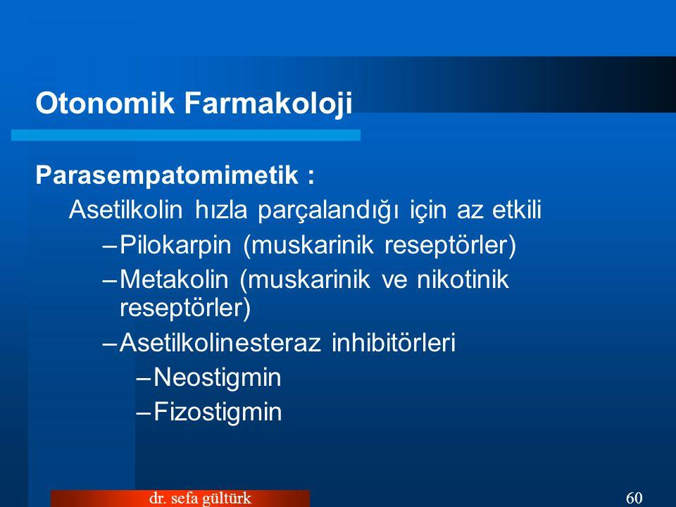 dr. sefa gültürk60 Otonomik Farmakoloji Parasempatomimetik : Asetilkolin hızla parçalandığı için az etkili –Pilokarpin (muskarinik reseptörler) –Metak