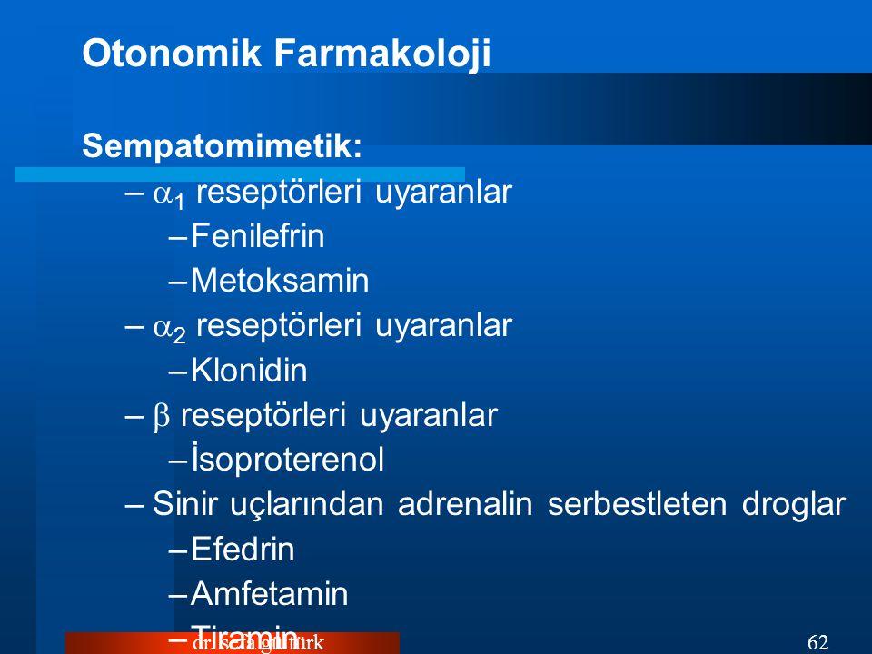 dr. sefa gültürk62 Otonomik Farmakoloji Sempatomimetik: –  1 reseptörleri uyaranlar –Fenilefrin –Metoksamin –  2 reseptörleri uyaranlar –Klonidin –