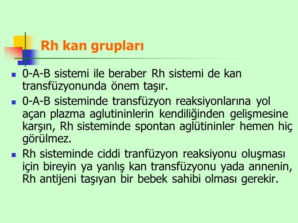 Rh kan grupları 0-A-B sistemi ile beraber Rh sistemi de kan transfüzyonunda önem taşır. 0-A-B sisteminde transfüzyon reaksiyonlarına yol açan plazma a
