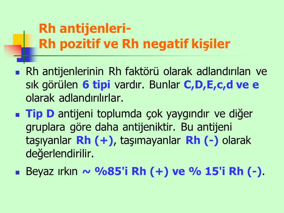Rh antijenleri- Rh pozitif ve Rh negatif kişiler Rh antijenlerinin Rh faktörü olarak adlandırılan ve sık görülen 6 tipi vardır. Bunlar C,D,E,c,d ve e