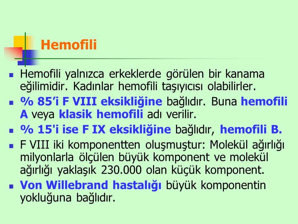 Hemofili Hemofili yalnızca erkeklerde görülen bir kanama eğilimidir. Kadınlar hemofili taşıyıcısı olabilirler. % 85'i F VIII eksikliğine bağlıdır. Bun
