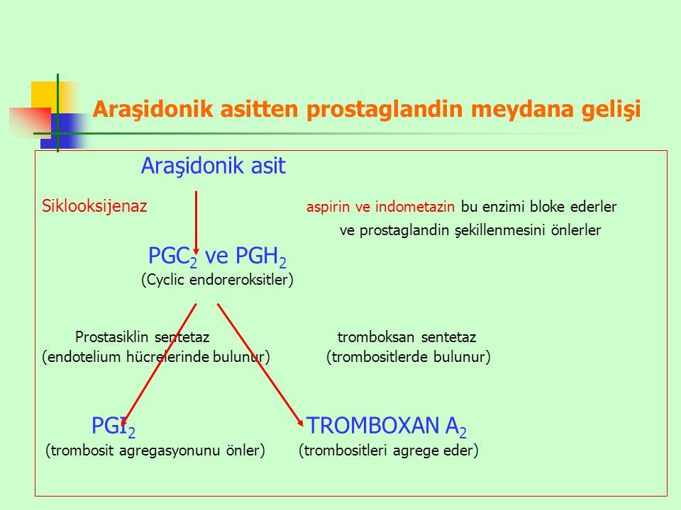 Araşidonik asitten prostaglandin meydana gelişi Araşidonik asit Siklooksijenaz aspirin ve indometazin bu enzimi bloke ederler ve prostaglandin şekille