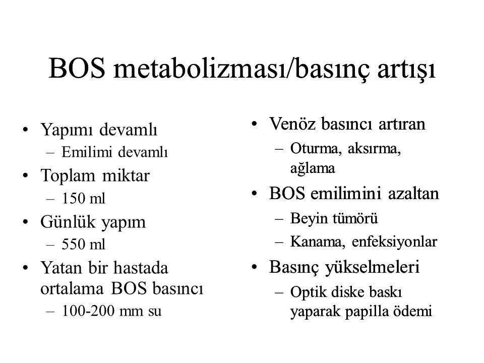 BOS metabolizması/basınç artışı Venöz basıncı artıran –Oturma, aksırma, ağlama BOS emilimini azaltan –Beyin tümörü –Kanama, enfeksiyonlar Basınç yükselmeleri –Optik diske baskı yaparak papilla ödemi BOS metabolizması/basınç artışı Yapımı devamlı –Emilimi devamlı Toplam miktar –150 ml Günlük yapım –550 ml Yatan bir hastada ortalama BOS basıncı –100-200 mm su Venöz basıncı artıran –Oturma, aksırma, ağlama BOS emilimini azaltan –Beyin tümörü –Kanama, enfeksiyonlar Basınç yükselmeleri –Optik diske baskı yaparak papilla ödemi