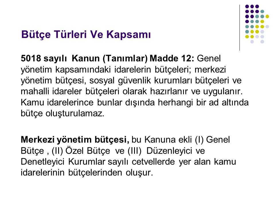 C.BÜTÇELERDE DEĞİŞİKLİK YAPILABİLME ESASLARI Anayasa MADDE 163.