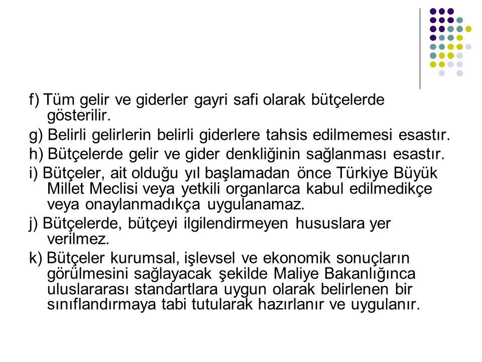 B.BÜTÇENİN GÖRÜŞÜLMESİ ANAYASA MADDE 162.