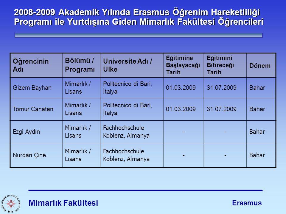 2008-2009 Akademik Yılında Erasmus Öğrenim Hareketliliği Programı ile Yurtdışına Giden Mimarlık Fakültesi Öğrencileri Öğrencinin Adı Bölümü / Programı