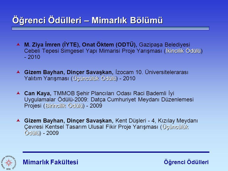 İkincilik Ödülü  M. Ziya İmren (İYTE), Onat Öktem (ODTÜ), Gazipaşa Belediyesi Cebeli Tepesi Simgesel Yapı Mimarisi Proje Yarışması (İkincilik Ödülü)