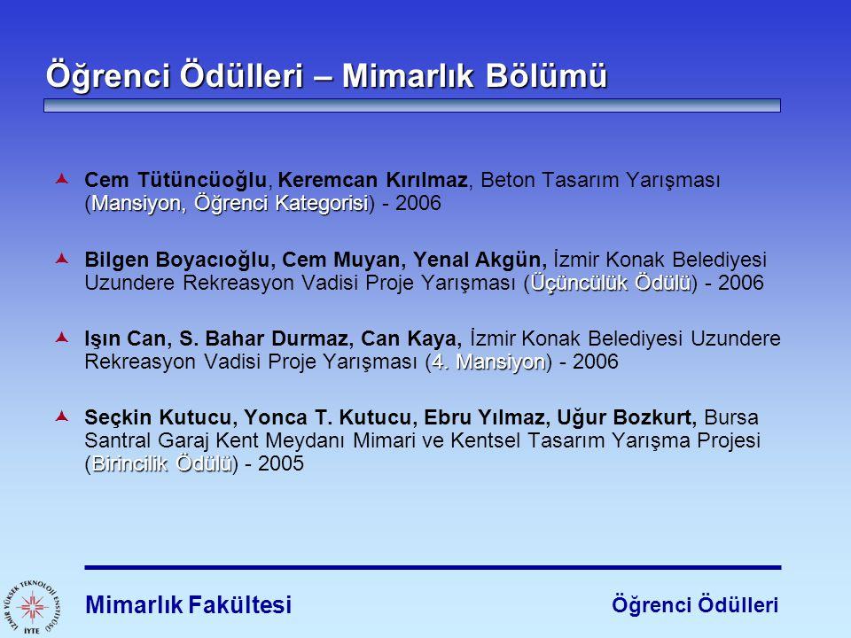 Mansiyon, Öğrenci Kategorisi  Cem Tütüncüoğlu, Keremcan Kırılmaz, Beton Tasarım Yarışması (Mansiyon, Öğrenci Kategorisi) - 2006 Üçüncülük Ödülü  Bil