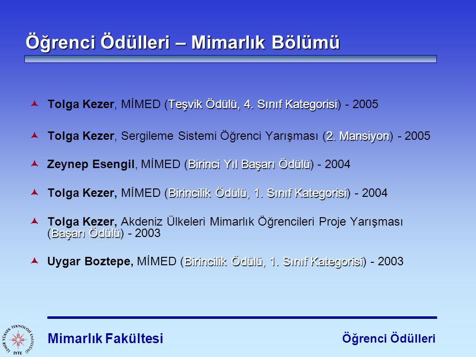 Teşvik Ödülü, 4. Sınıf Kategorisi  Tolga Kezer, MİMED (Teşvik Ödülü, 4. Sınıf Kategorisi) - 2005 2. Mansiyon  Tolga Kezer, Sergileme Sistemi Öğrenci