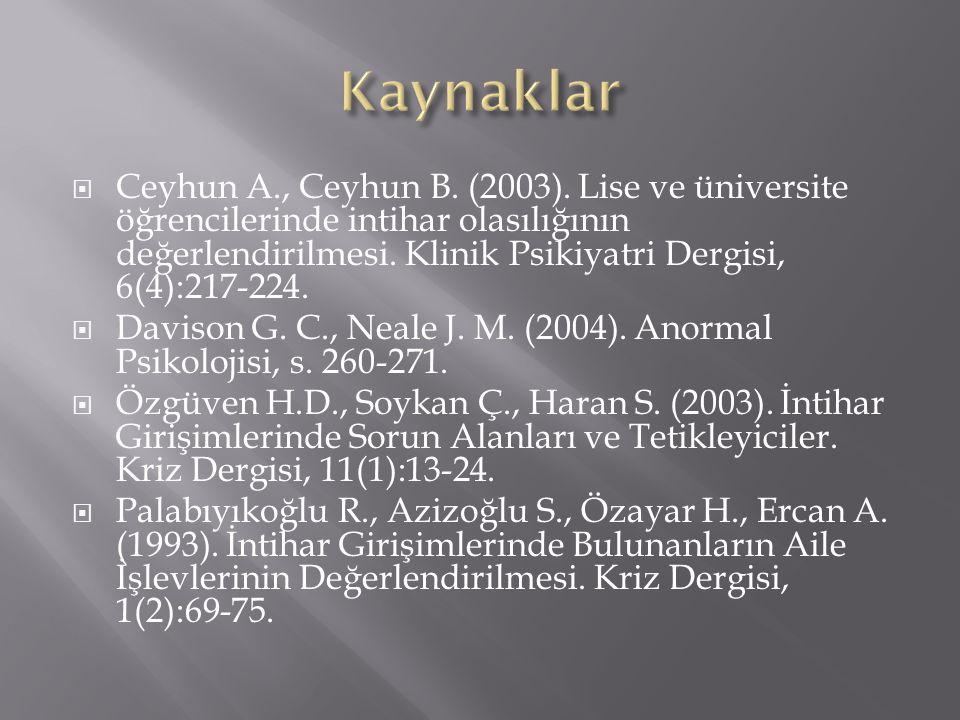  Ceyhun A., Ceyhun B. (2003).