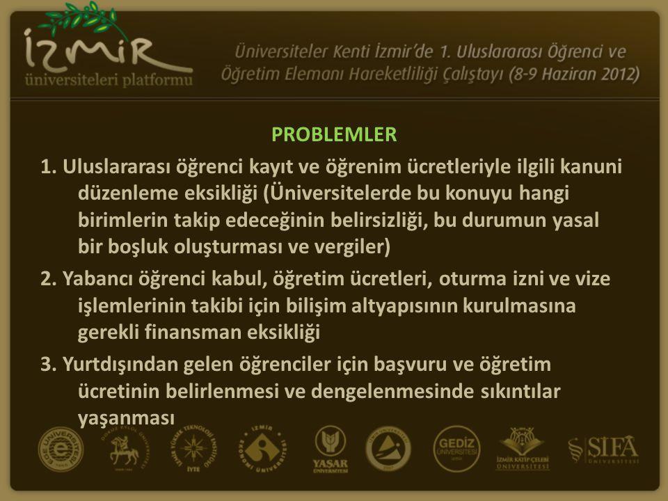 PROBLEMLER 4.Uluslararası tanıtımlar için (ortak) fonların yokluğu 5.