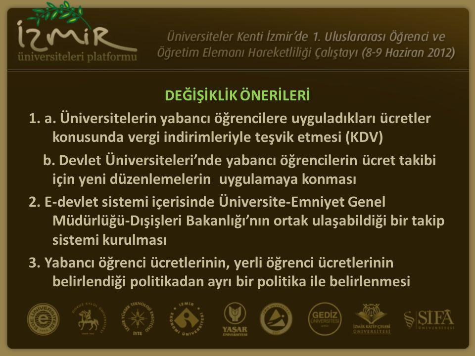 DEĞİŞİKLİK ÖNERİLERİ 1. a. Üniversitelerin yabancı öğrencilere uyguladıkları ücretler konusunda vergi indirimleriyle teşvik etmesi (KDV) b. Devlet Üni